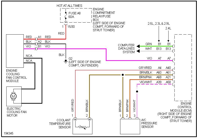 2004 volvo xc90 wiring fan - wiring diagram dress-get-a -  dress-get-a.lechicchedimammavale.it  lechicchedimammavale.it