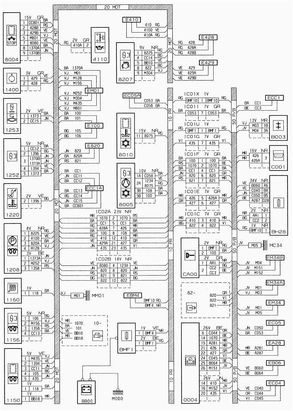 Miraculous Peugeot Wiring Diagrams 206 Basic Electronics Wiring Diagram Wiring Cloud Ittabpendurdonanfuldomelitekicepsianuembamohammedshrineorg