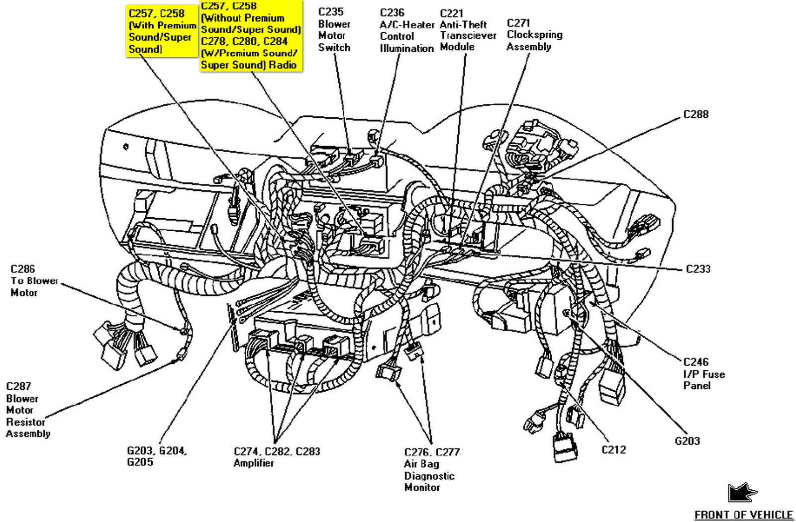 Ford Mustang Mach 460 Wiring Diagram