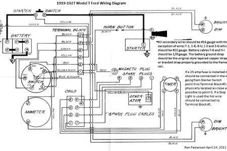 CV_8666] True Refrigeration Wiring Diagram Schematic WiringExpe Lave Itis Mohammedshrine Librar Wiring 101