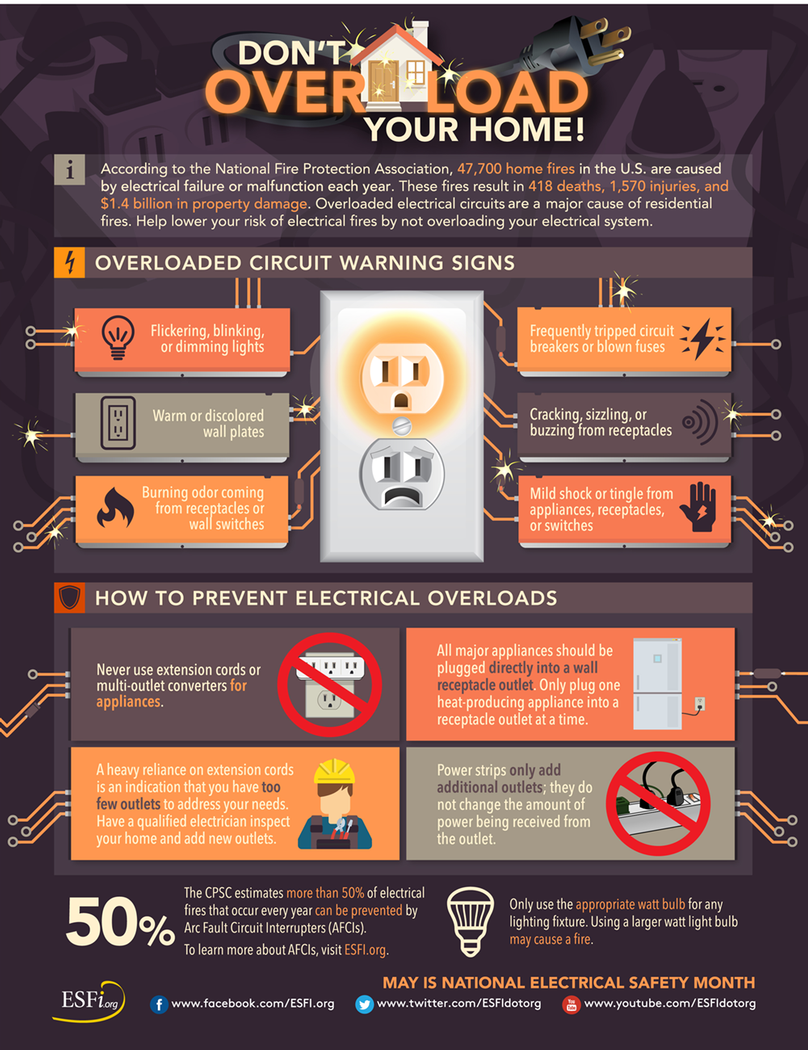 Outstanding Esfi Dont Overload Your Home Prevent Electrical Overloads Wiring Cloud Eachirenstrafr09Org