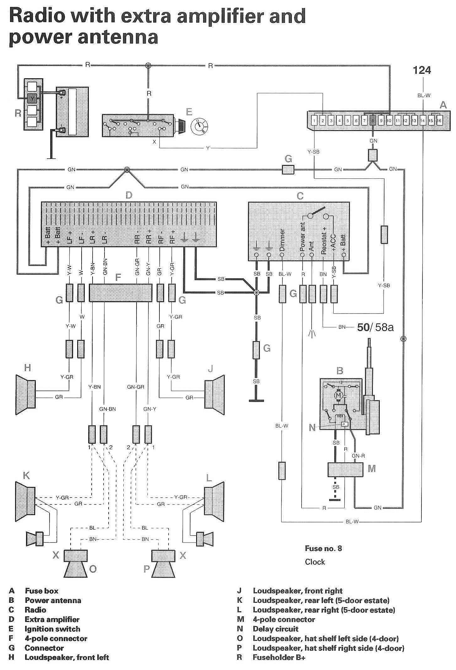 eg_8516] volvo xc90 wiring diagram volvo free engine image for user manual wiring  diagram  antus dome mohammedshrine librar wiring 101