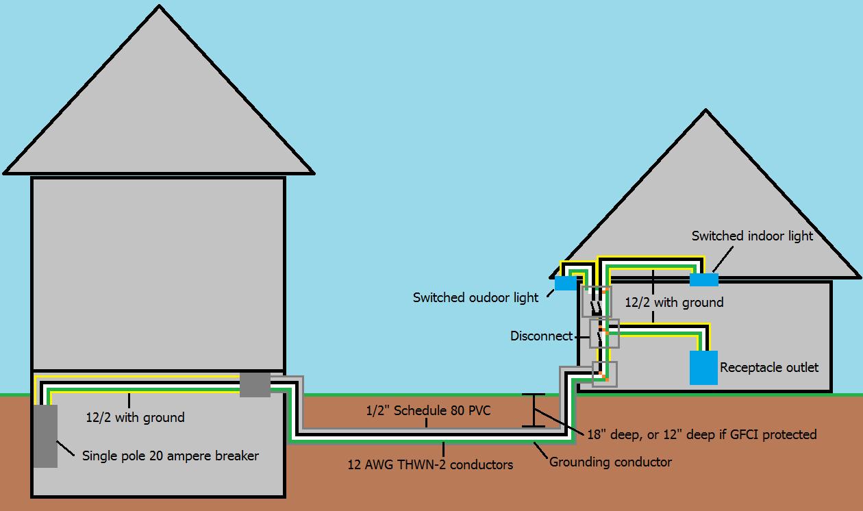 Superb Diagram Of Detached Garage Basic Electronics Wiring Diagram Wiring Cloud Eachirenstrafr09Org
