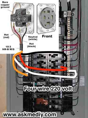 Cool How To Install A 220 Volt 4 Wire Outlet Garage Workshop Home Wiring Cloud Photboapumohammedshrineorg