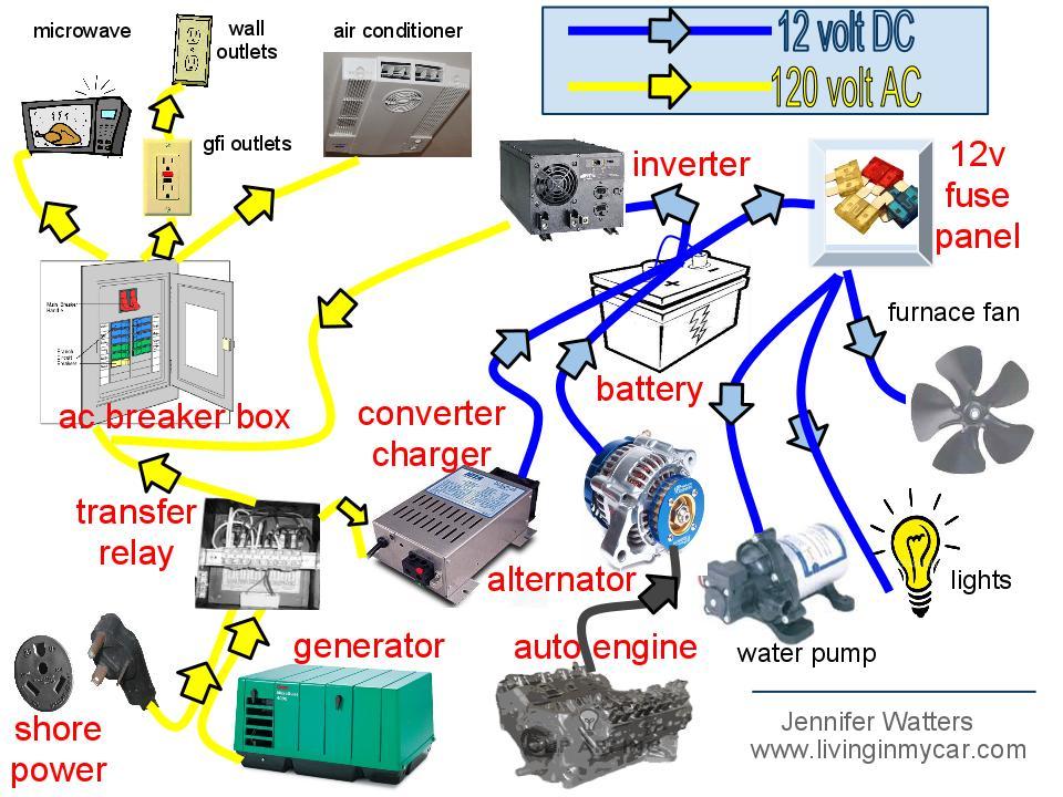 50 amp rv schematic wiring diagram rv power system schematic lan1 fuse8 klictravel nl  rv power system schematic lan1 fuse8