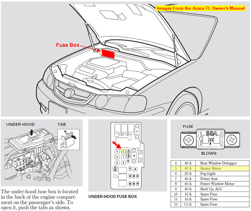 Super 04 Rsx Fuse Box Diagram Wiring Diagram Tutorial Wiring Cloud Ittabisraaidewilluminateatxorg
