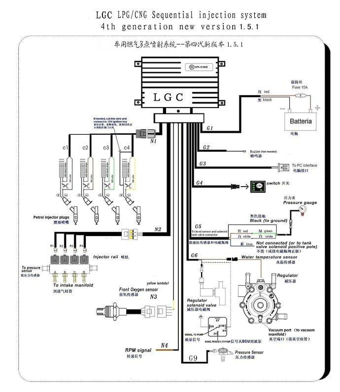 Brc Lpg Wiring Diagram