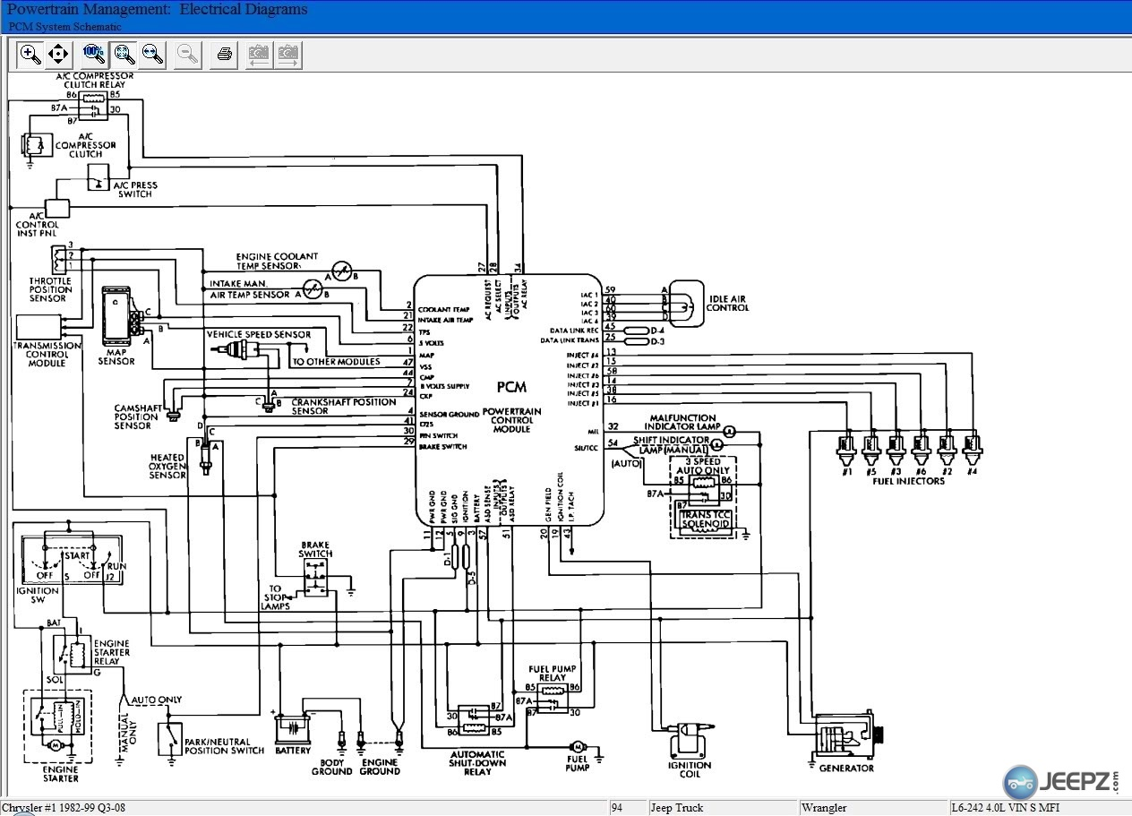 1984 jeep cherokee wiring diagram so 2262  fuse box diagram on wiring diagram for 2005 jeep grand  fuse box diagram on wiring diagram for