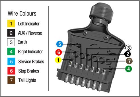Xn 0833 Trailer Plug Wiring Diagram On Pin Narva 7 Trailer Plug Wiring Download Diagram