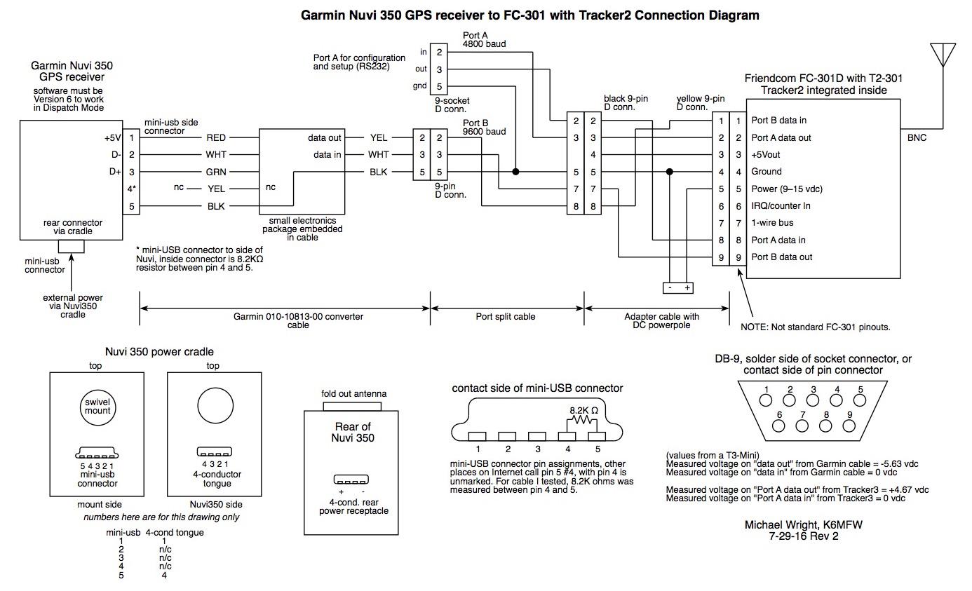 garmin nuvi wiring diagram hw 4831  garmin nuvi wiring diagram download diagram  hw 4831  garmin nuvi wiring diagram