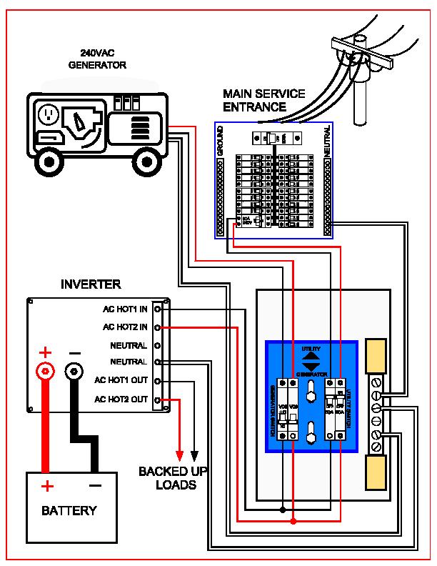 [SODI_2457]   BC_4671] Wiring Diagram As Well Generator Transfer Switch Wiring Diagram In  Free Diagram | Industrial Electrical Transfer Switch Wiring Diagrams |  | Reda Nowa Hyedi Salv Mohammedshrine Librar Wiring 101