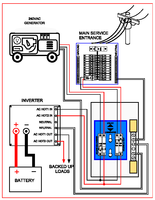 Cr 6495 Generac Generator Transfer Switch Diagram Free Diagram