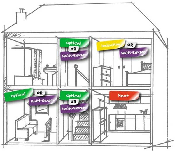 Ot 0476 Smoke Detector Wiring Diagram
