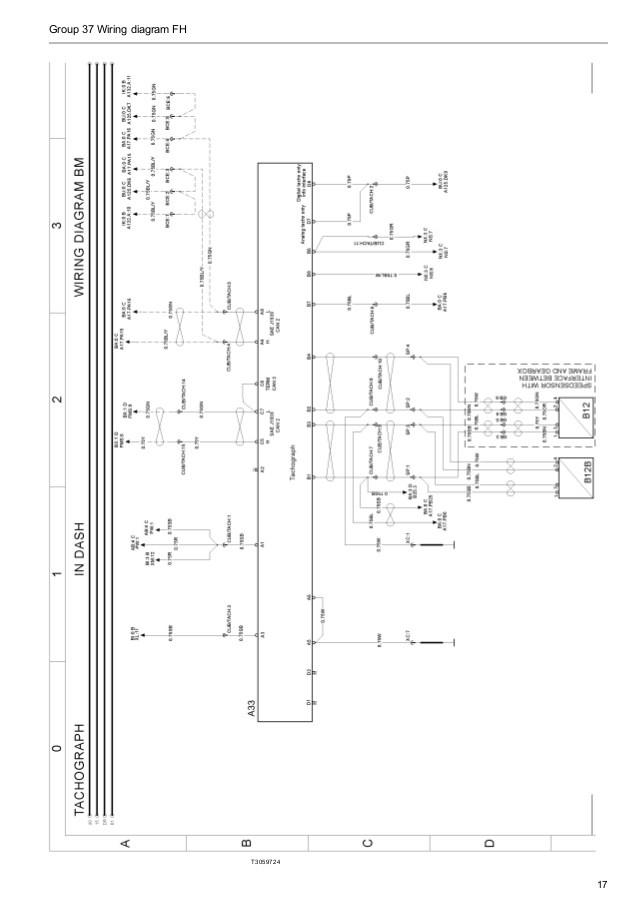 Volvo 9700 Wiring Diagram - Wiring Diagram Direct fat-pipe -  fat-pipe.siciliabeb.it | Volvo 9700 Wiring Diagram |  | fat-pipe.siciliabeb.it