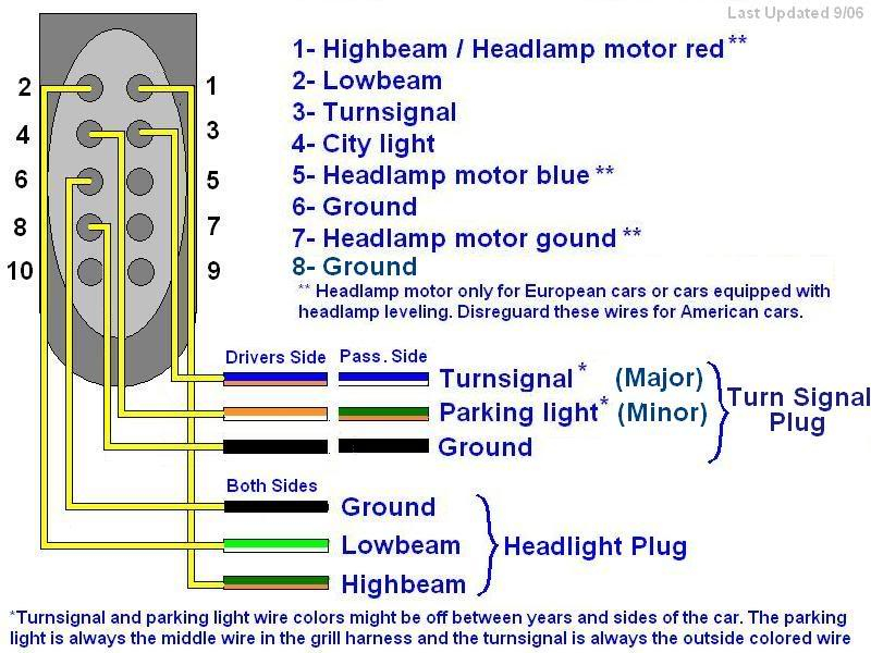 Ford Focus Headlight Wiring Harness 1999 Ford F800 Wiring Diagram Bege Wiring Diagram