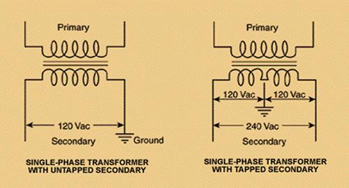 Phenomenal Single Phase Transformer Connections The Electricity Forum Wiring Cloud Ittabisraaidewilluminateatxorg