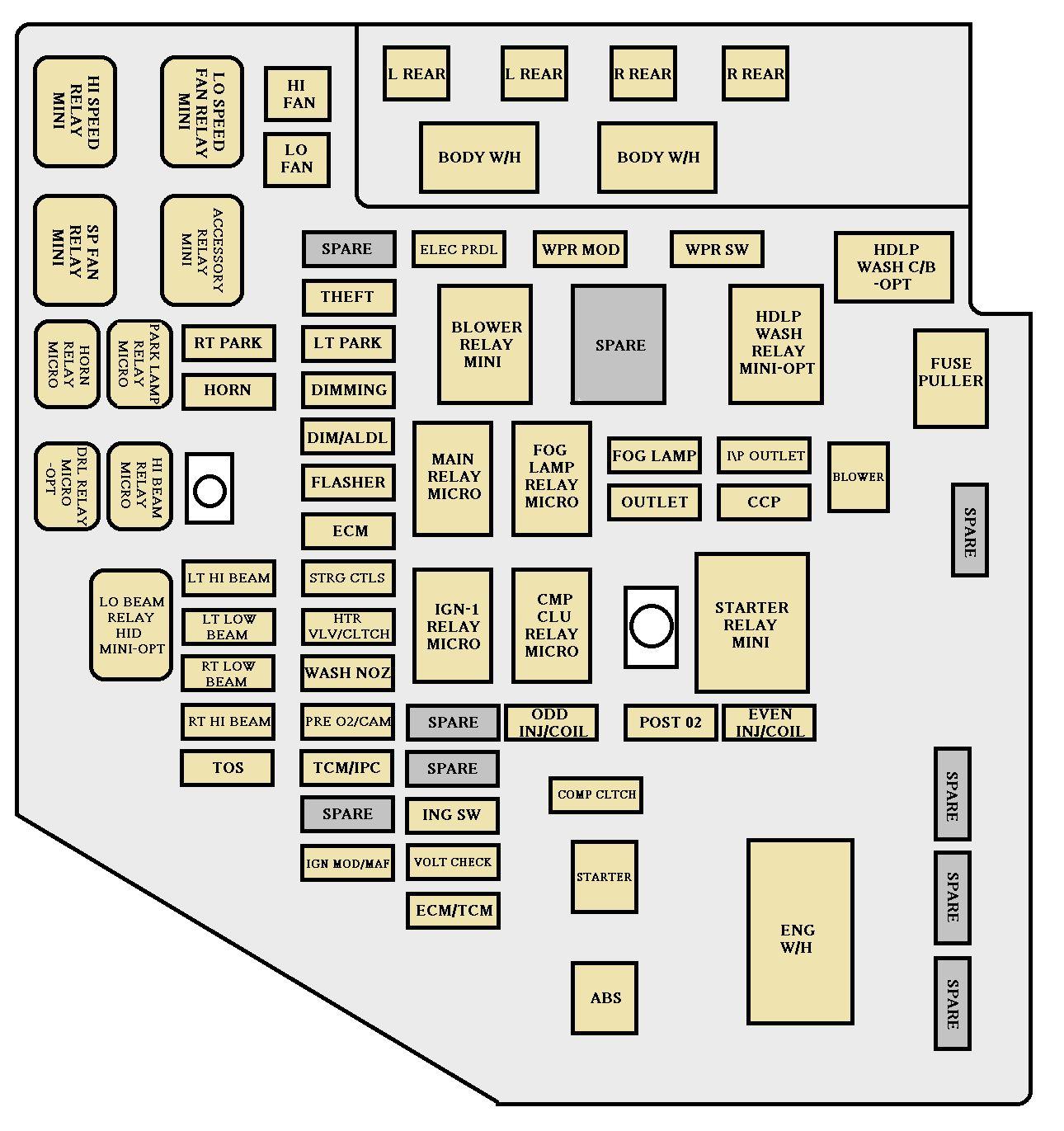 [SCHEMATICS_4US]  XD_4355] 2005 Cadillac Deville Seat Wiring Diagram Download Diagram | 2005 Deville Fuse Box Diagram |  | Bios Numap Mohammedshrine Librar Wiring 101