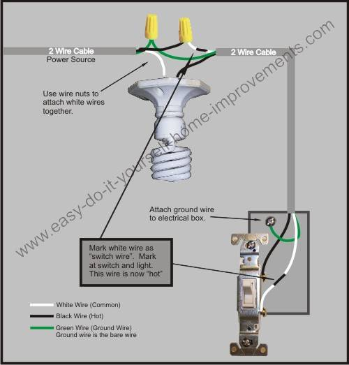 Superb Switch Wiring Diagram Wiring Diagram Data Wiring Cloud Gufailluminateatxorg
