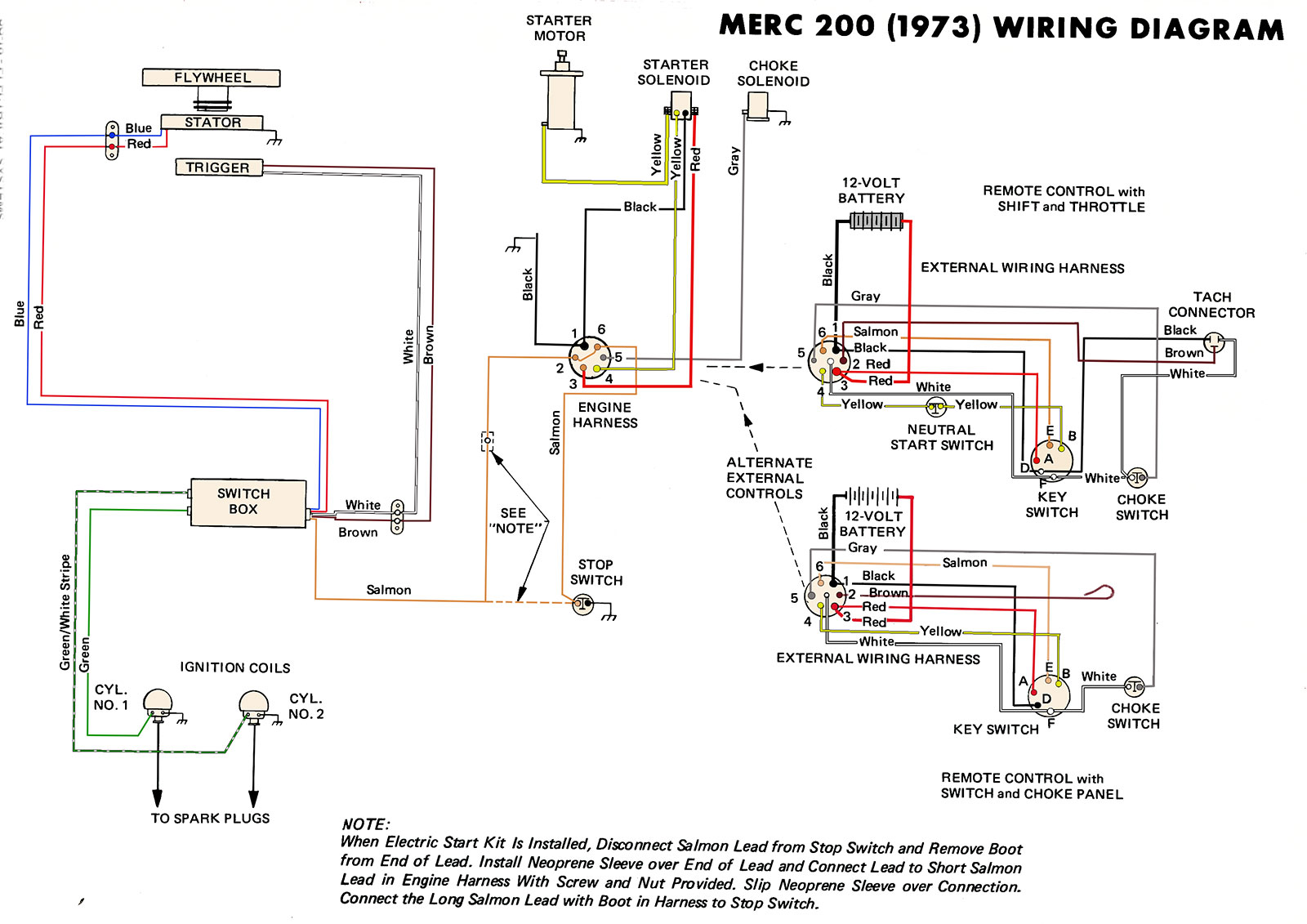 Peachy Mercury Capri Wiring Diagram Wiring Diagram Wiring Cloud Filiciilluminateatxorg