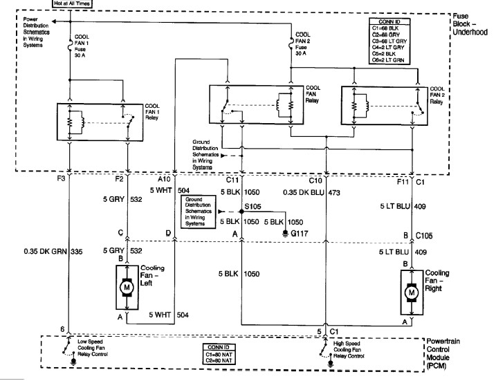 2001 Chevy Venture Wiring Diagram 2014 Audi A4 Fuse Box For Wiring Diagram Schematics