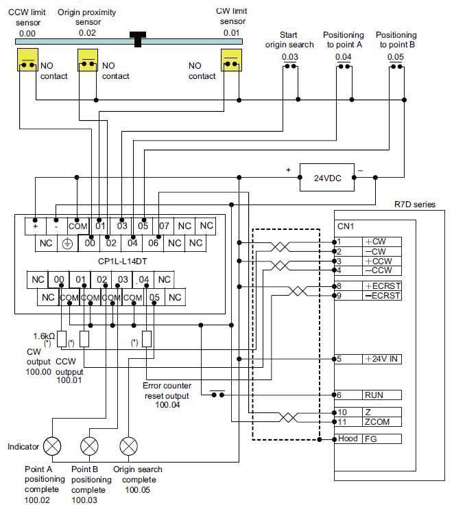 Vr 3163 Wiring Diagram Plc Omron Wiring Diagram