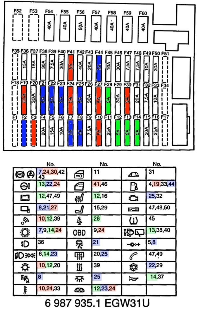 2002 bmw 525i wiring diagram 2002 bmw 530i fuse box diagram keju www seblock de  2002 bmw 530i fuse box diagram keju