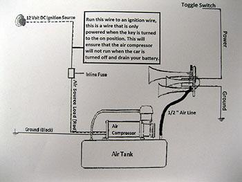 Boat Horn Wiring Diagram from static-cdn.imageservice.cloud