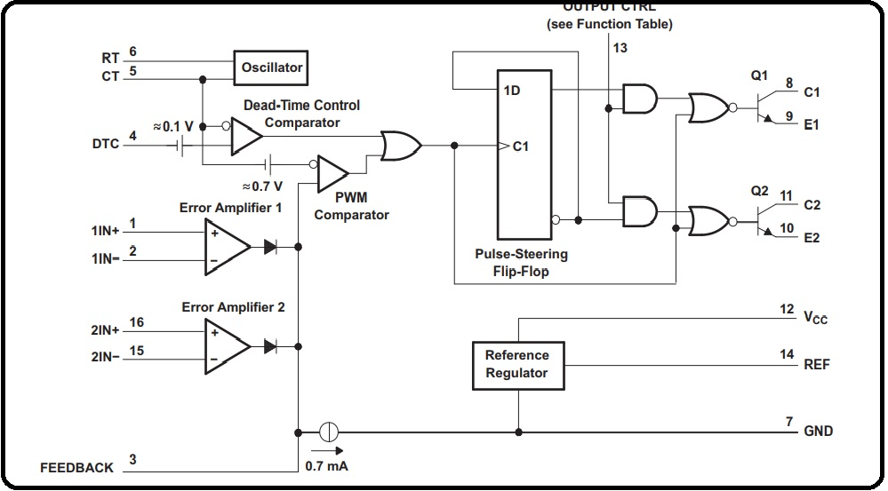Swell How To Use Tl494 Pulse Width Modulation Control Ic Wiring Cloud Apomsimijknierdonabenoleattemohammedshrineorg