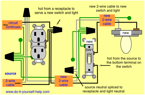 Excellent How To Wire An Outlet To A Switch Diagram Basic Electronics Wiring Wiring Cloud Orsalboapumohammedshrineorg