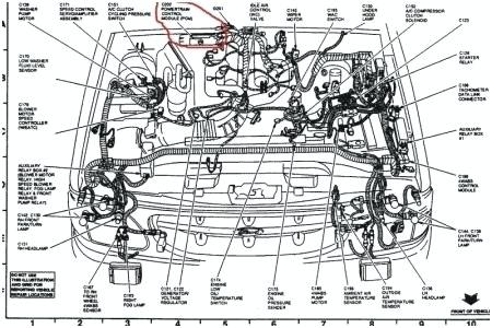 2005 Impala Engine Diagram - Fusebox and Wiring Diagram layout-get - layout -get.sirtarghe.itdiagram database - sirtarghe.it