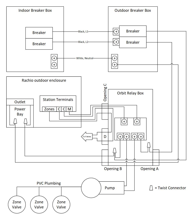 [XOTG_4463]  NV_8129] Orbit Relay Wiring Diagram | Orbit Pump Relay Wiring Diagram |  | Loskopri Wigeg Mohammedshrine Librar Wiring 101