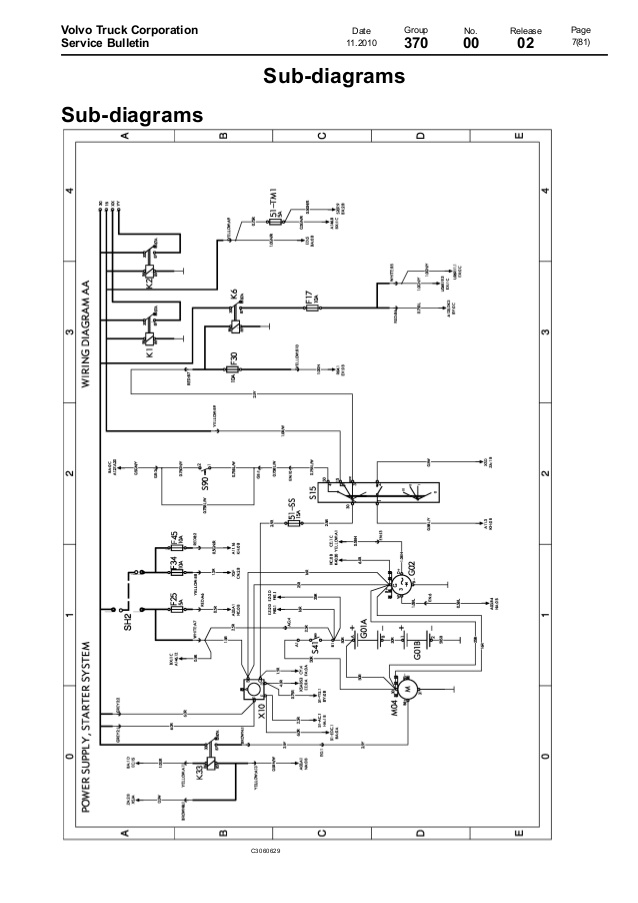 [SCHEMATICS_4US]  MN_7285] Wiring Diagram Volvo Vn Free Diagram | Volvo Vnl Truck Wiring Diagrams |  | Teria Xaem Ical Licuk Carn Rious Sand Lukep Oxyt Rmine Shopa Mohammedshrine  Librar Wiring 101