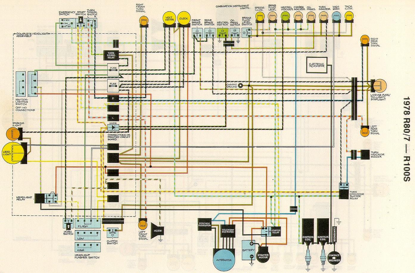 Remarkable Bmw R100 Wiring Diagram Wiring Diagram Data Wiring Cloud Xortanetembamohammedshrineorg