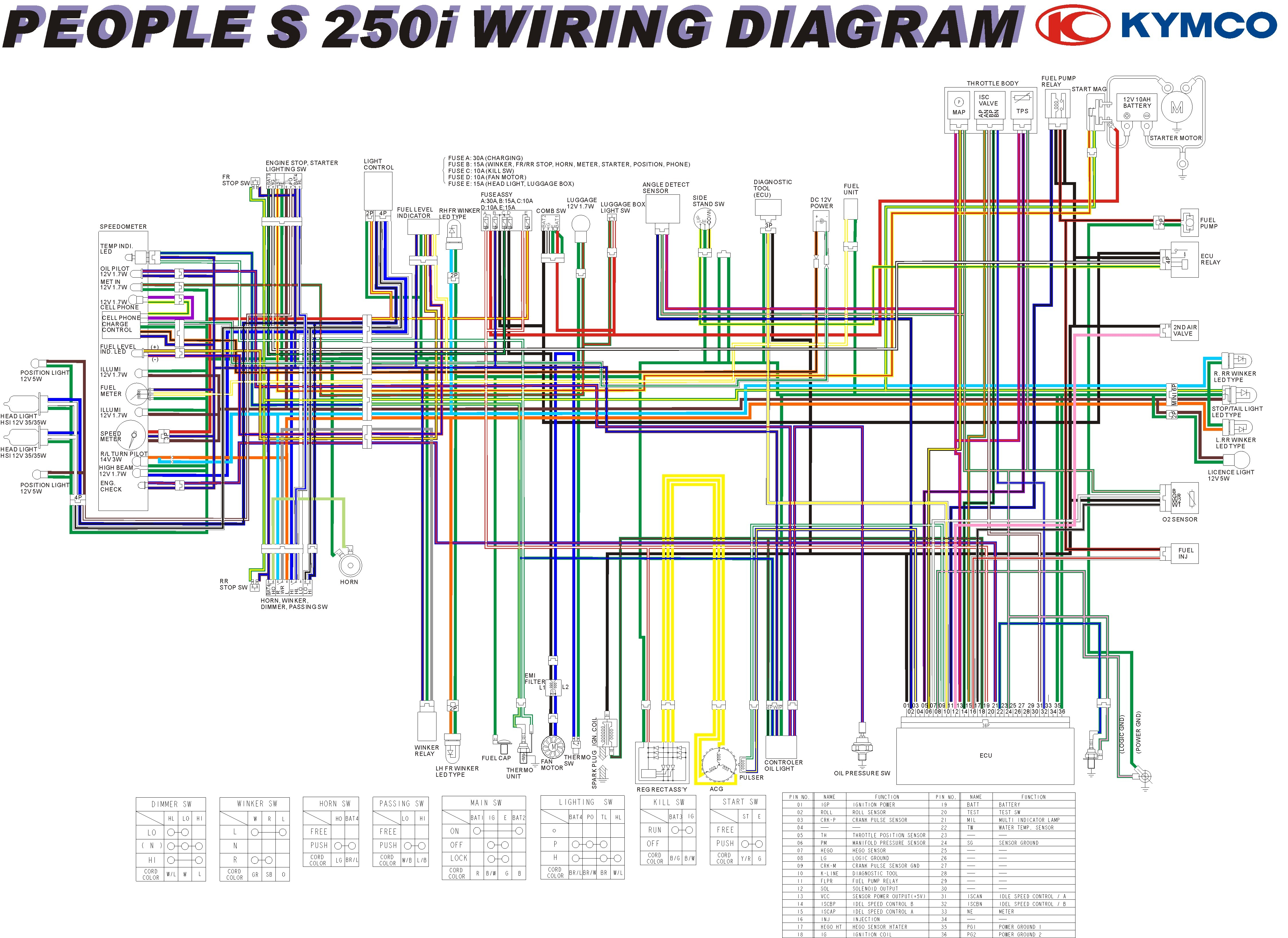 2008 Kymco Wiring Diagram - Daisy Chain On One Switch Wiring Diagram Lights  - fuses-boxs.yenpancane.jeanjaures37.frWiring Diagram Resource