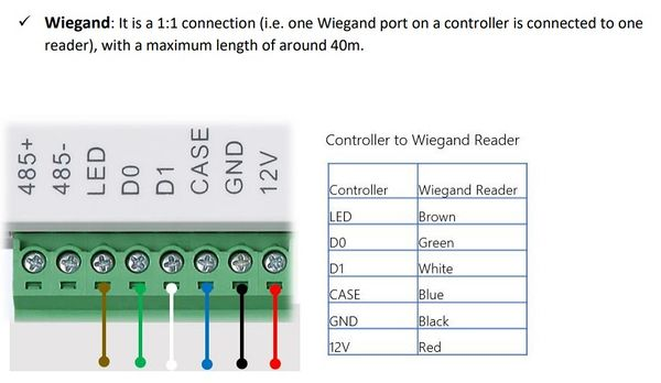 Terrific Access Control Products Asc1204B Dahua Wiki Wiring Cloud Icalpermsplehendilmohammedshrineorg