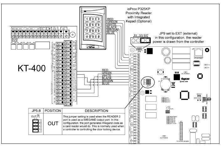 Marvelous Wiegand Wiring Diagram Auto Electrical Wiring Diagram Wiring Cloud Icalpermsplehendilmohammedshrineorg