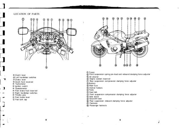 [SCHEMATICS_4ER]  Hayabusa Fuse Box Location 1985 Nissan 720 Wiring Schematic -  kucing-garong-3.sardaracomunitaospitale.it | 2007 Hayabusa Wiring Diagram |  | Wiring Diagram and Schematics