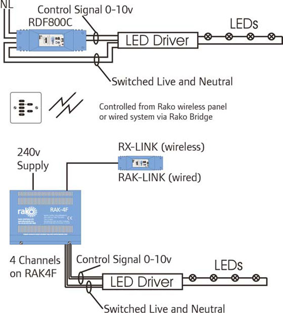 Peachy Rako Rds800C Wireless Switch For Non Dimmable Loads In Line Ceiling Wiring Cloud Inklaidewilluminateatxorg