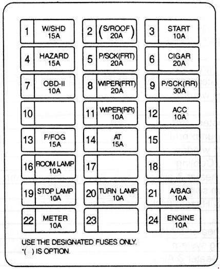 2006 kia sportage fuse box diagram  tft reversing camera