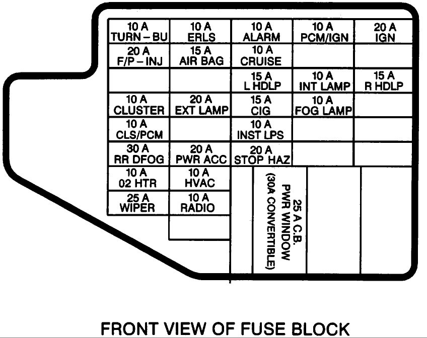 1997 honda civic fuse box diagram ca 7780  96 honda civic fuse box diagram on 96 honda civic  96 honda civic fuse box diagram on 96