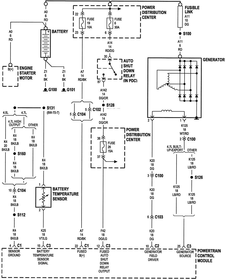 [FPWZ_2684]  GN_9018] Xj Alternator Wiring Diagram Download Diagram | Delcotron Wiring Diagram |  | Coun Penghe Ilari Gresi Chro Carn Ospor Garna Grebs Unho Rele  Mohammedshrine Librar Wiring 101