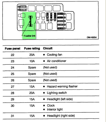 Subaru Gl Fuse Box - Database wiring diagram  cervicalefano.it