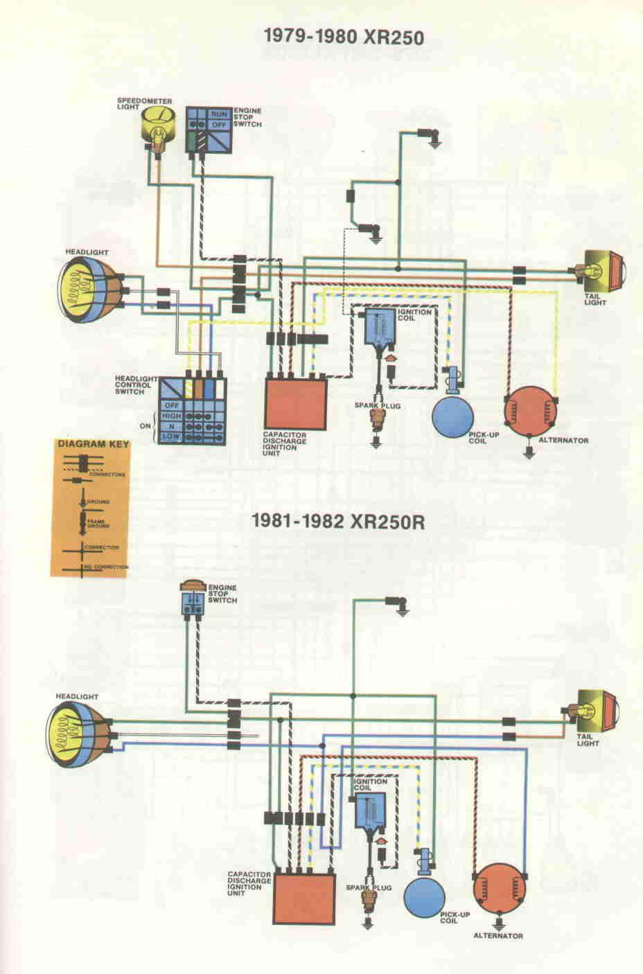 Superb Wiring Diagram Besides Honda Xl600R Wiring Diagram On Xr250R 1984 Wiring Cloud Histehirlexornumapkesianilluminateatxorg