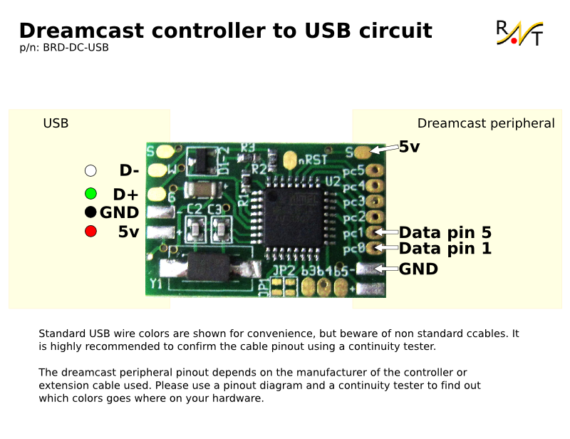 Incredible Dreamcast Controller To Usb Adapter Wiring Cloud Icalpermsplehendilmohammedshrineorg