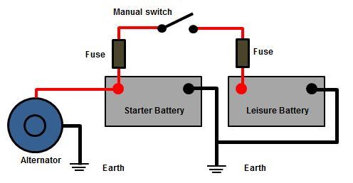 Fantastic Battery Box Wiring Diagram Basic Electronics Wiring Diagram Wiring Cloud Uslyletkolfr09Org