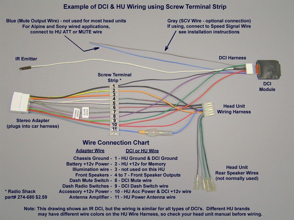 Magnificent Pioneer Car Stereo Wiring Harness Diagram Mechanics Corner Wiring Cloud Histehirlexornumapkesianilluminateatxorg