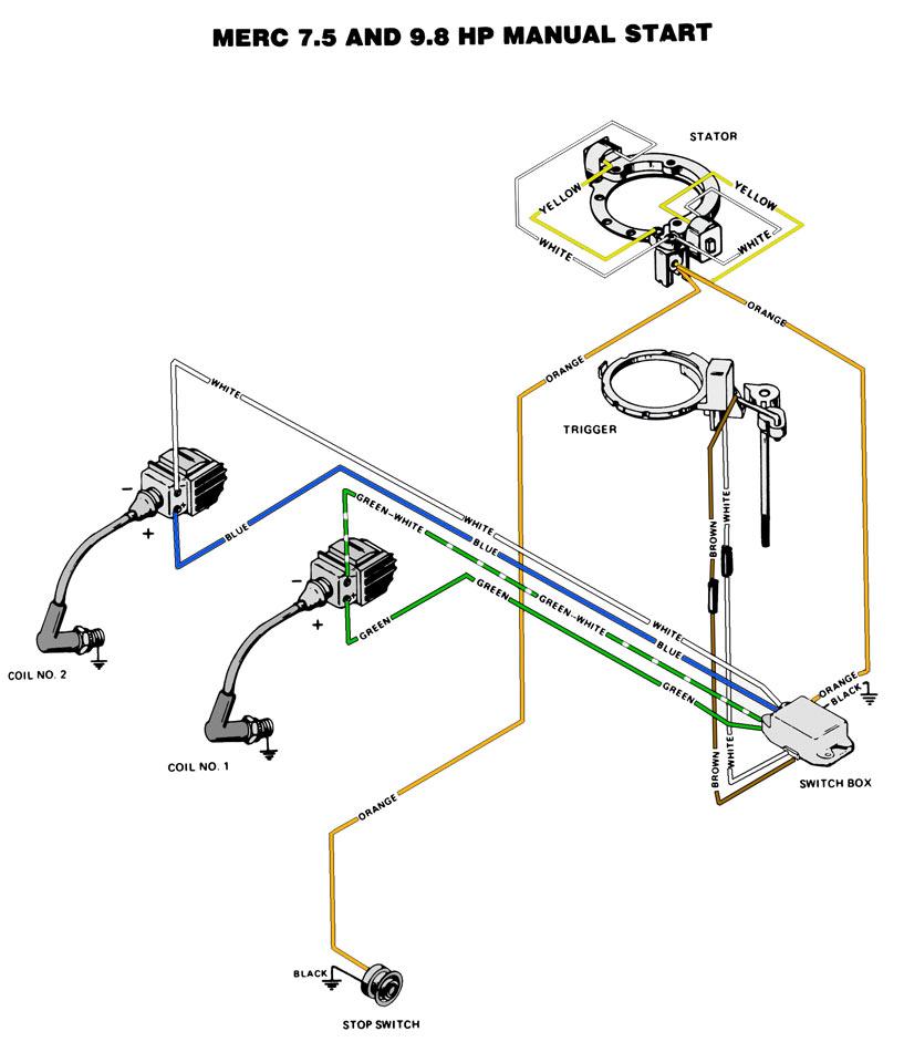 Pleasing Mercury Outboard Wiring Diagrams Mastertech Marin Wiring Cloud Intelaidewilluminateatxorg