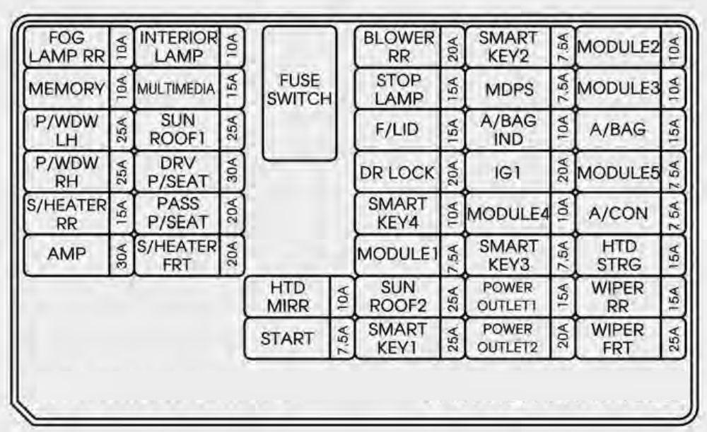 kia optima fuse box diagram ey 2710  kia picanto 2006 fuse box diagram wiring diagram  fuse box diagram wiring diagram