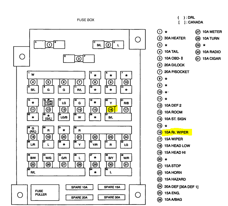 Swell 2011 Kia Sorento Fuse Box Diagram Wiring Diagram Database Wiring Cloud Overrenstrafr09Org