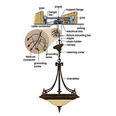 Swell Diy Chandelier Wiring Diagram Wiring Diagram Database Wiring Cloud Rineaidewilluminateatxorg